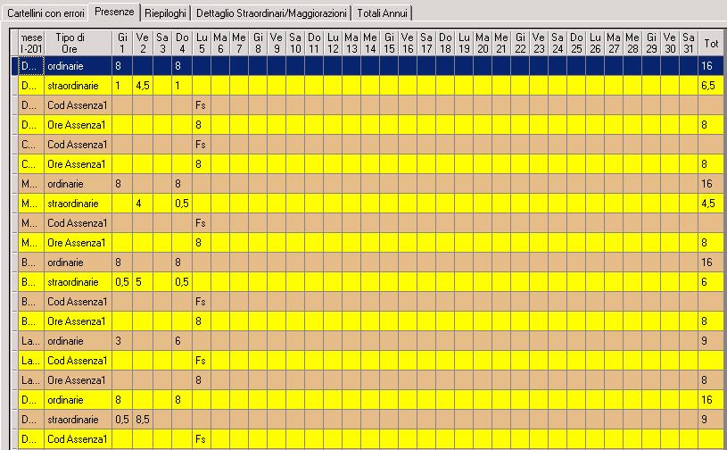 Calendario Presenze Excel.Ripre Per La Gestione Delle Presenze Aziendali