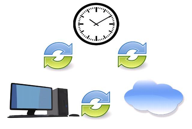 Timbrare sincronizzando nel cloud