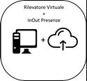 Immagine di Pacchetto Rilevatore Virtuale PRO  + InOut + RiPre